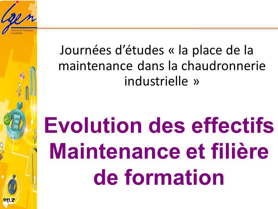 MR Journées détudes « la place de la maintenance dans la chaudronnerie industrielle » Evolution des effectifs Maintenance et filière de formation