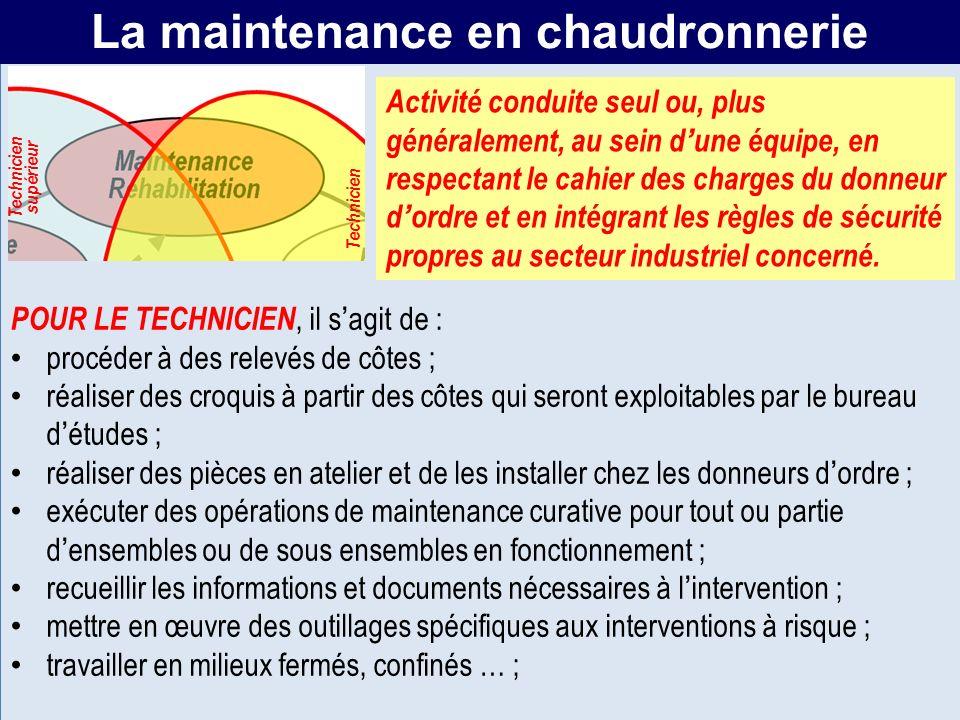 MR La maintenance en chaudronnerie POUR LE TECHNICIEN, il sagit de : procéder à des relevés de côtes ; réaliser des croquis à partir des côtes qui ser