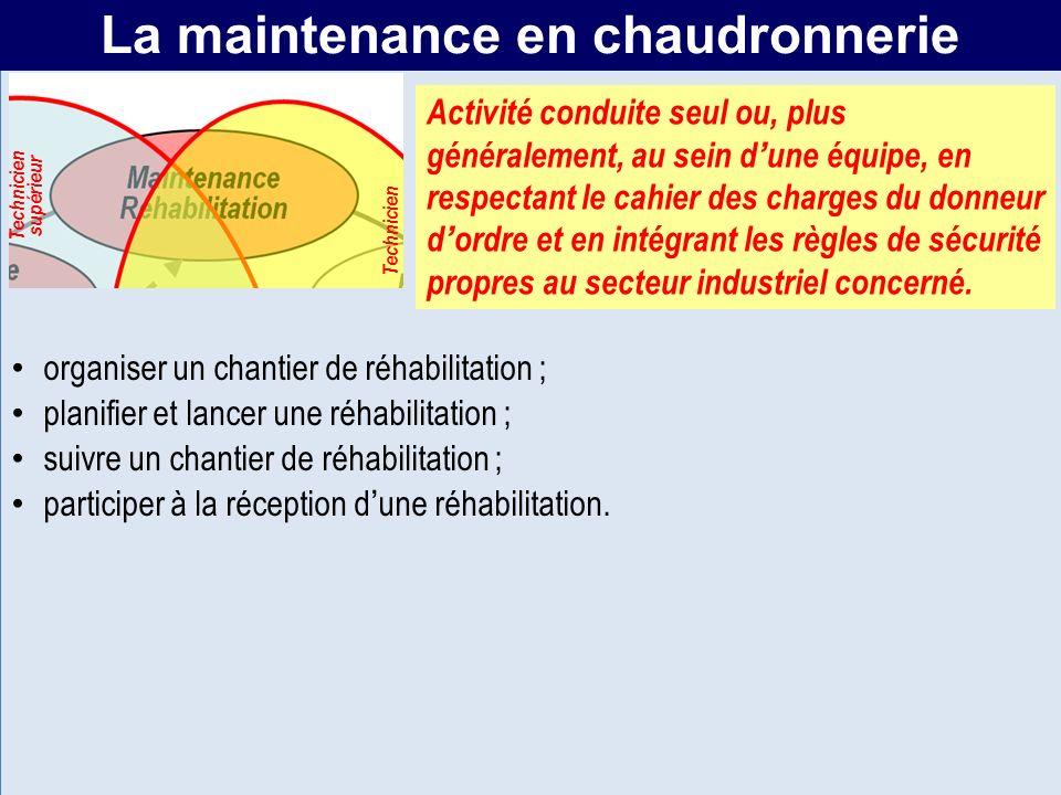 MR La maintenance en chaudronnerie organiser un chantier de réhabilitation ; planifier et lancer une réhabilitation ; suivre un chantier de réhabilita