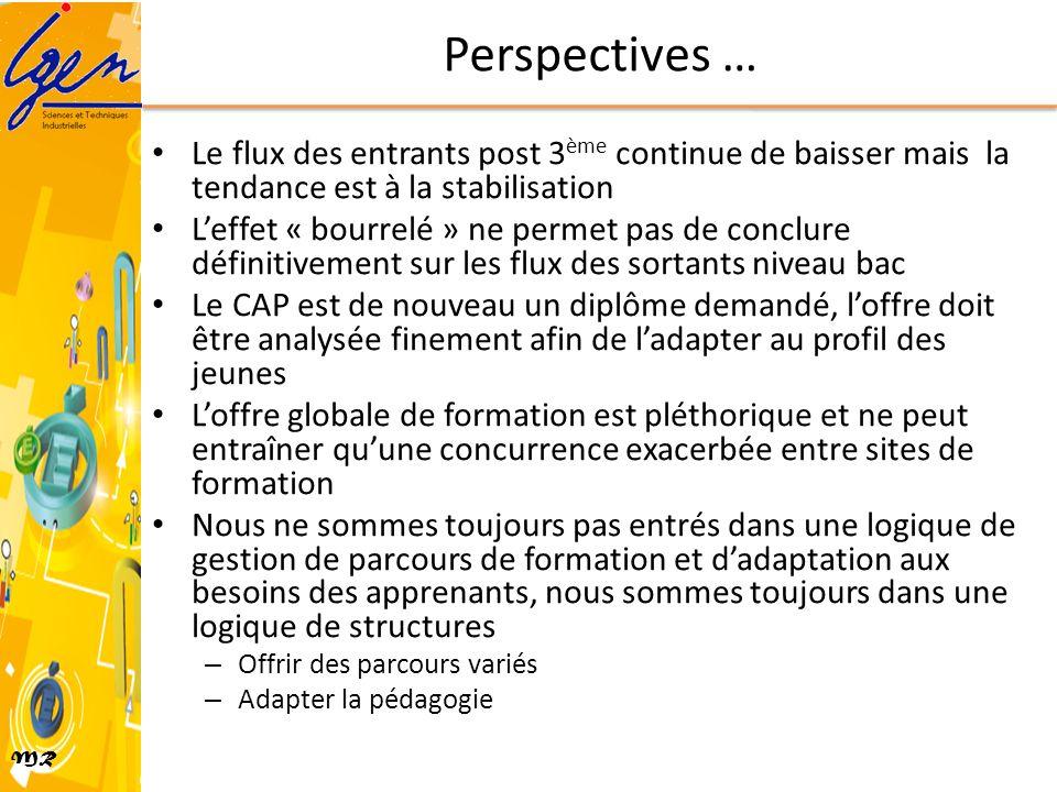 MR Perspectives … Le flux des entrants post 3 ème continue de baisser mais la tendance est à la stabilisation Leffet « bourrelé » ne permet pas de con