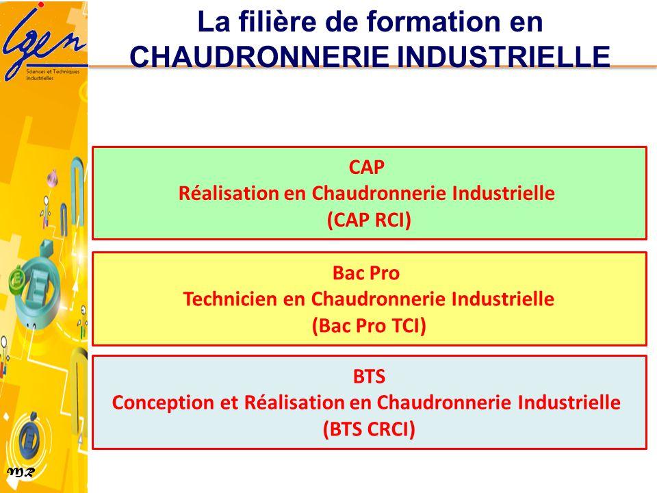 MR La filière de formation en CHAUDRONNERIE INDUSTRIELLE CAP Réalisation en Chaudronnerie Industrielle (CAP RCI) Bac Pro Technicien en Chaudronnerie I