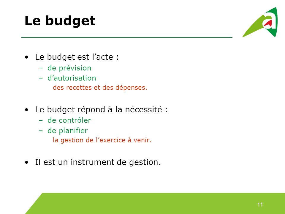 Le budget Le budget est lacte : –de prévision –dautorisation des recettes et des dépenses.