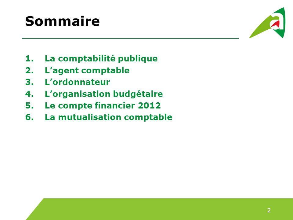Sommaire 1.La comptabilité publique 2.Lagent comptable 3.Lordonnateur 4.Lorganisation budgétaire 5.Le compte financier 2012 6.La mutualisation comptable 2