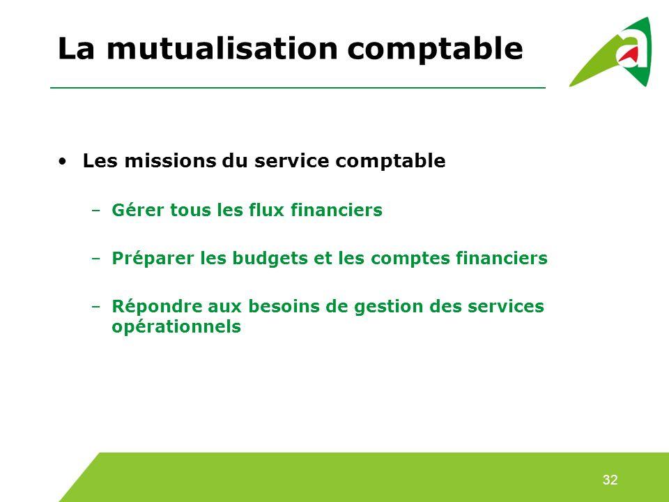 La mutualisation comptable Les missions du service comptable –Gérer tous les flux financiers –Préparer les budgets et les comptes financiers –Répondre aux besoins de gestion des services opérationnels 32