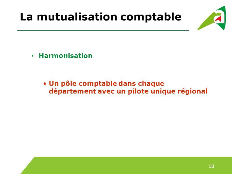 La mutualisation comptable Harmonisation Un pôle comptable dans chaque département avec un pilote unique régional 33