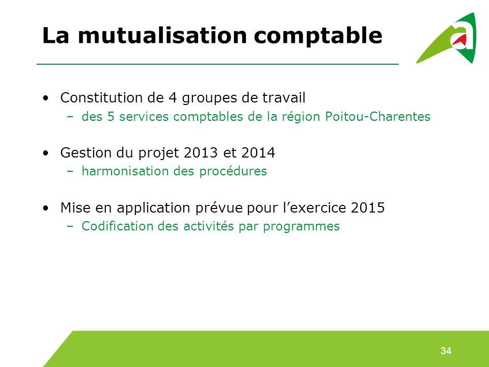 La mutualisation comptable Constitution de 4 groupes de travail –des 5 services comptables de la région Poitou-Charentes Gestion du projet 2013 et 2014 –harmonisation des procédures Mise en application prévue pour lexercice 2015 –Codification des activités par programmes 34