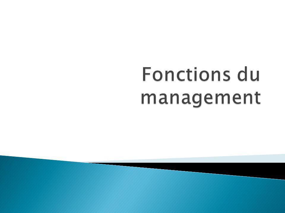 Planification Organisation Motivation Contrôle