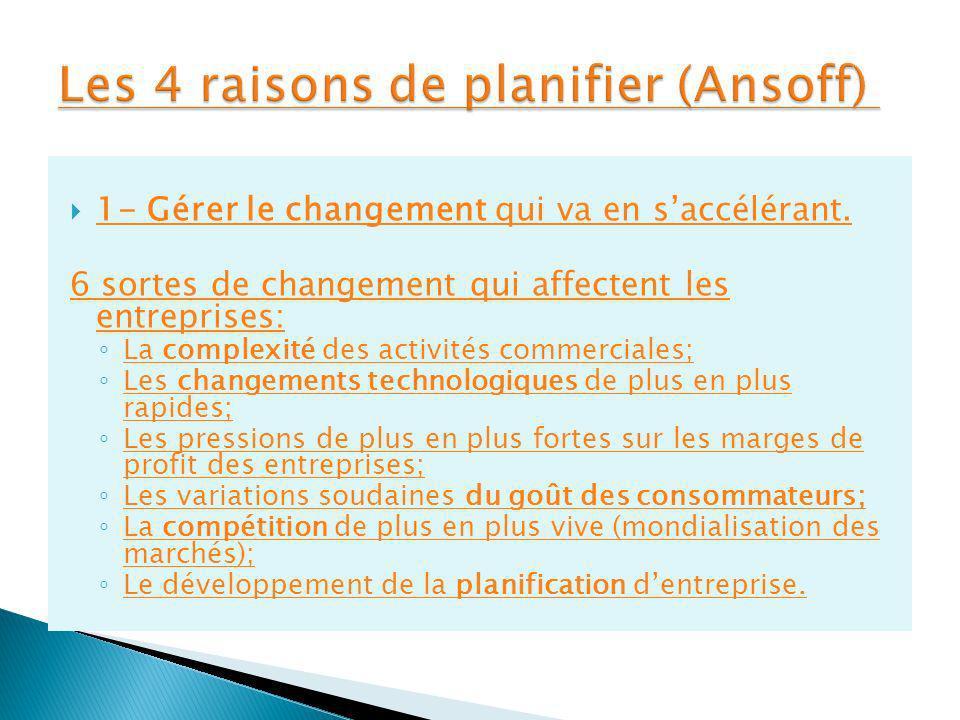 3- Le programme : il indique les activités à faire (par qui, quand et où), en vue datteindre lobjectif fixé (on parle aussi de plan daction à plus court terme).