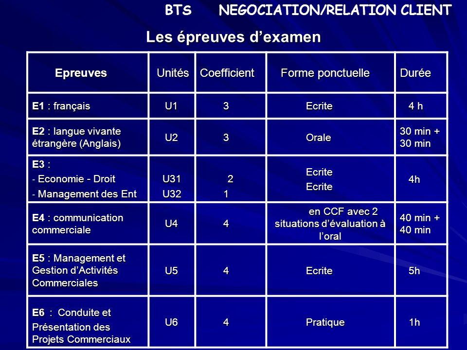Les épreuves dexamen Epreuves Epreuves Unités UnitésCoefficient Forme ponctuelle Forme ponctuelleDurée E1 : français U1 U1 3 Ecrite Ecrite 4 h 4 h E2