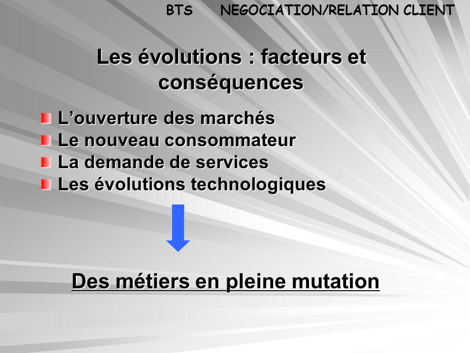 Les évolutions : facteurs et conséquences Louverture des marchés Le nouveau consommateur La demande de services Les évolutions technologiques Des méti