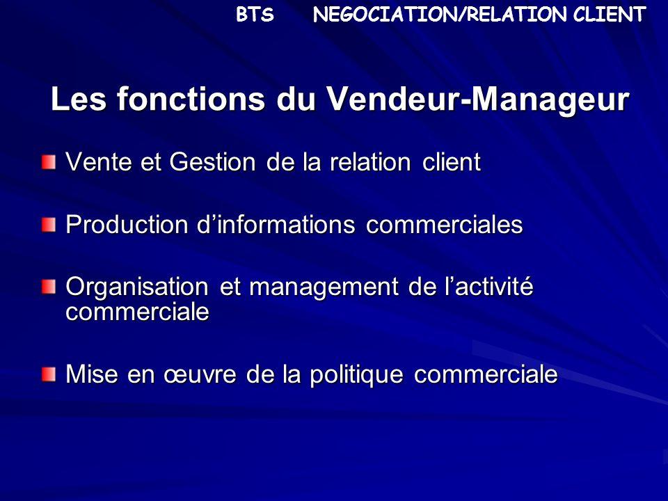 Les fonctions du Vendeur-Manageur Vente et Gestion de la relation client Production dinformations commerciales Organisation et management de lactivité