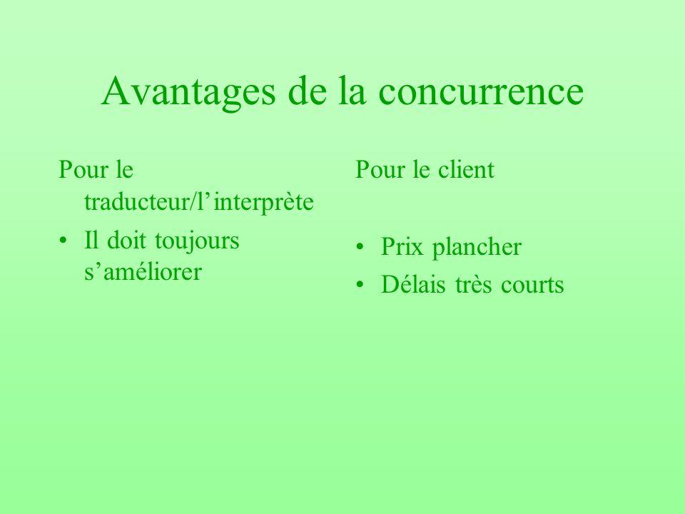 Avantages de la concurrence Pour le traducteur/linterprète Il doit toujours saméliorer Pour le client Prix plancher Délais très courts