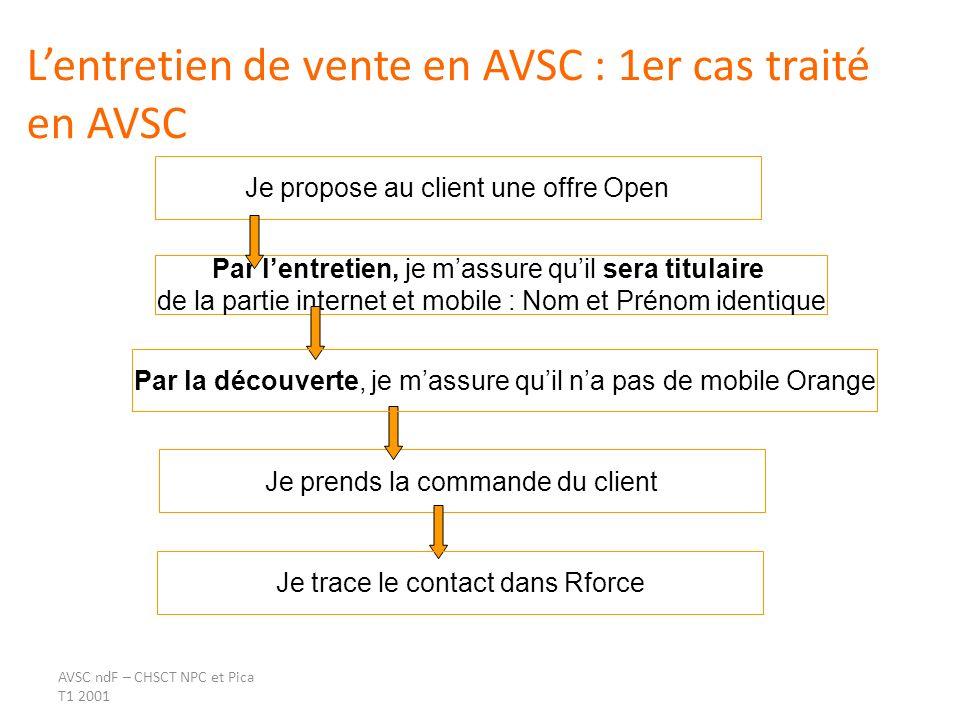 AVSC ndF – CHSCT NPC et Pica T1 2001 Je propose au client une offre Open Par lentretien, je massure quil sera titulaire de la partie internet et mobil