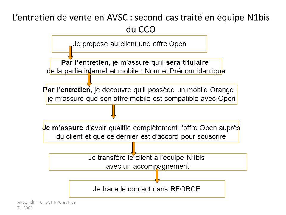 AVSC ndF – CHSCT NPC et Pica T1 2001 Lentretien de vente en AVSC : second cas traité en équipe N1bis du CCO Je propose au client une offre Open Je tra