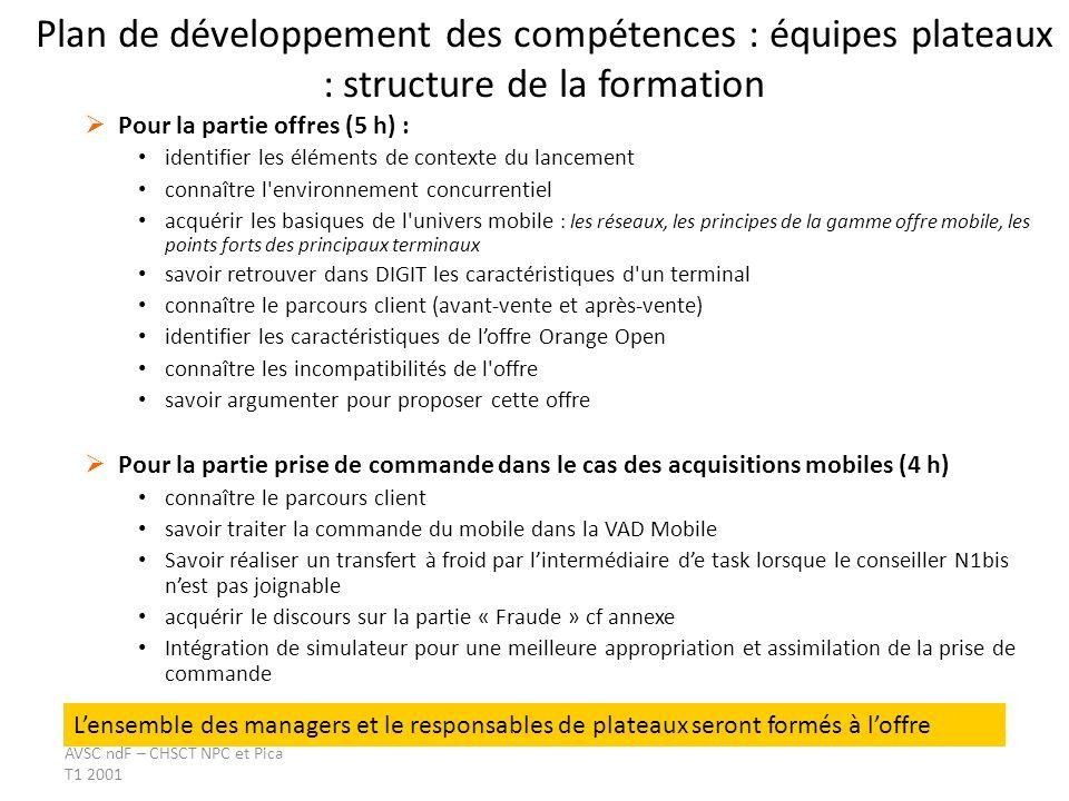 AVSC ndF – CHSCT NPC et Pica T1 2001 Plan de développement des compétences : équipes plateaux : structure de la formation Pour la partie offres (5 h)