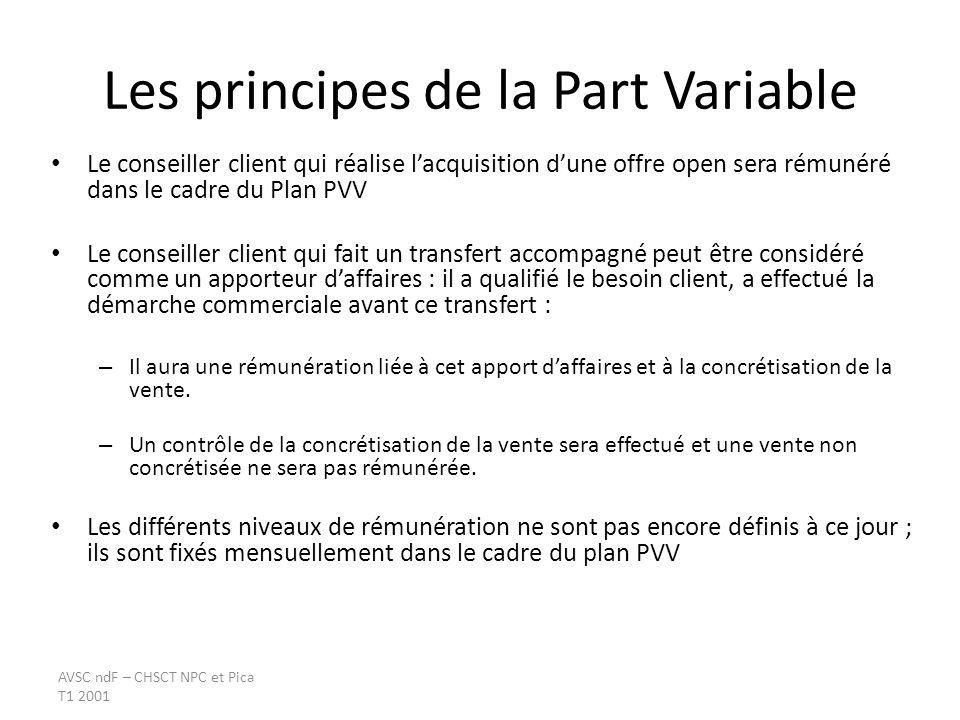 AVSC ndF – CHSCT NPC et Pica T1 2001 Les principes de la Part Variable Le conseiller client qui réalise lacquisition dune offre open sera rémunéré dan