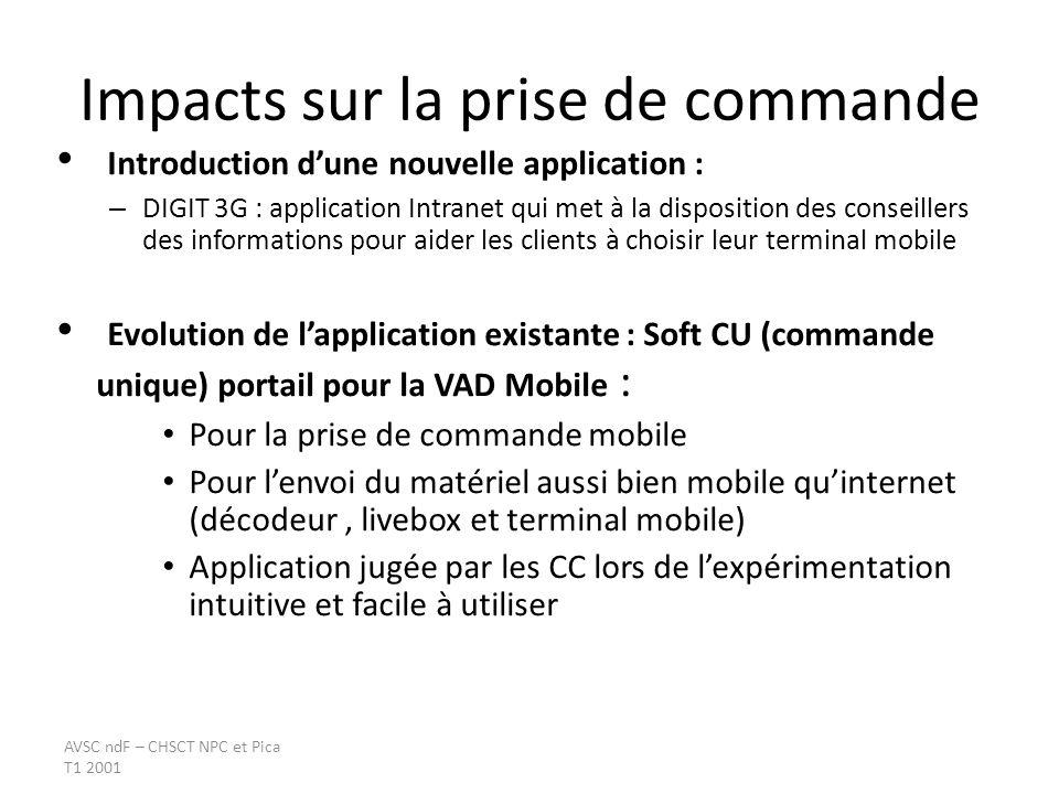 AVSC ndF – CHSCT NPC et Pica T1 2001 Impacts sur la prise de commande Introduction dune nouvelle application : – DIGIT 3G : application Intranet qui m
