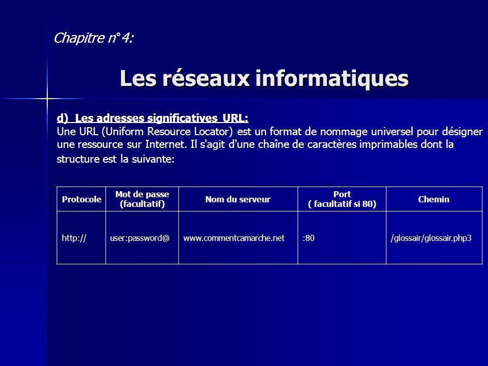 d) Les adresses significatives URL: Une URL (Uniform Resource Locator) est un format de nommage universel pour désigner une ressource sur Internet.