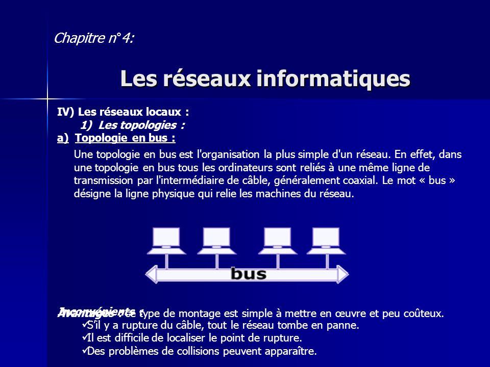 IV) Les réseaux locaux : 1) Les topologies : a) Topologie en bus : Une topologie en bus est l organisation la plus simple d un réseau.