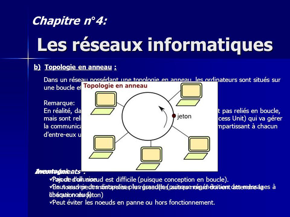 Les réseaux informatiques Chapitre n°4: b) Topologie étoile : Dans une topologie en étoile, les ordinateurs du réseau sont reliés à un système matériel central appelé concentrateur (en anglais hub).