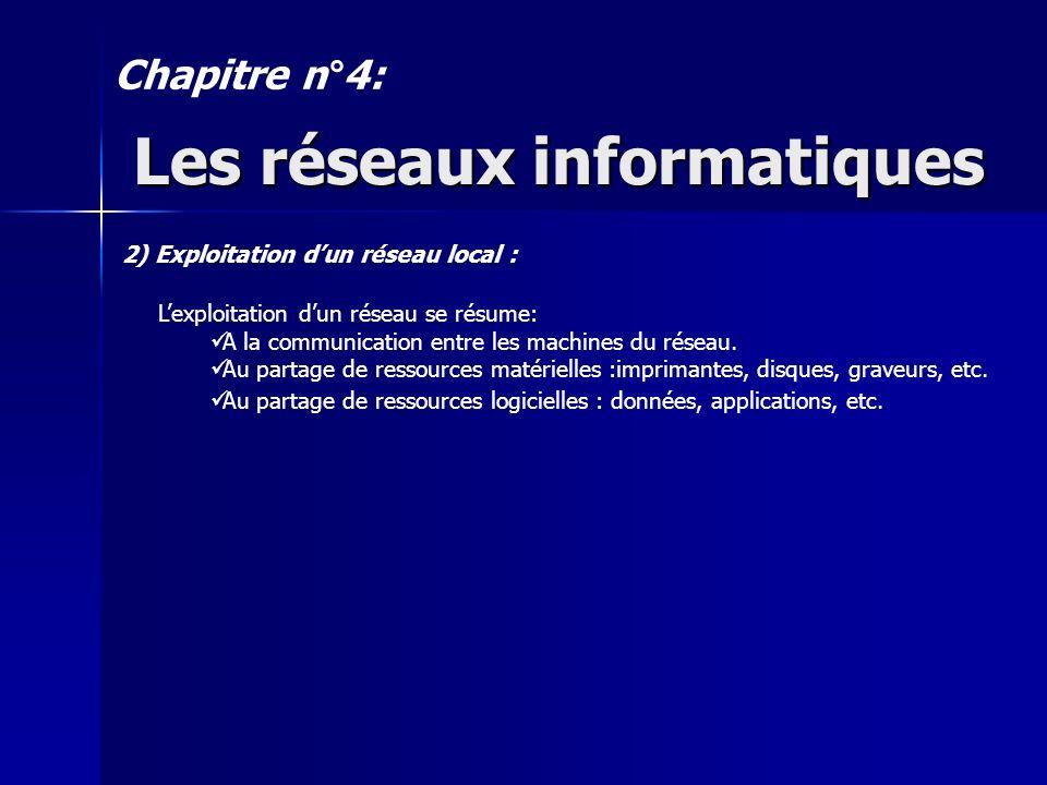 Les réseaux informatiques Chapitre n°4: 2) Exploitation dun réseau local : Lexploitation dun réseau se résume: A la communication entre les machines du réseau.
