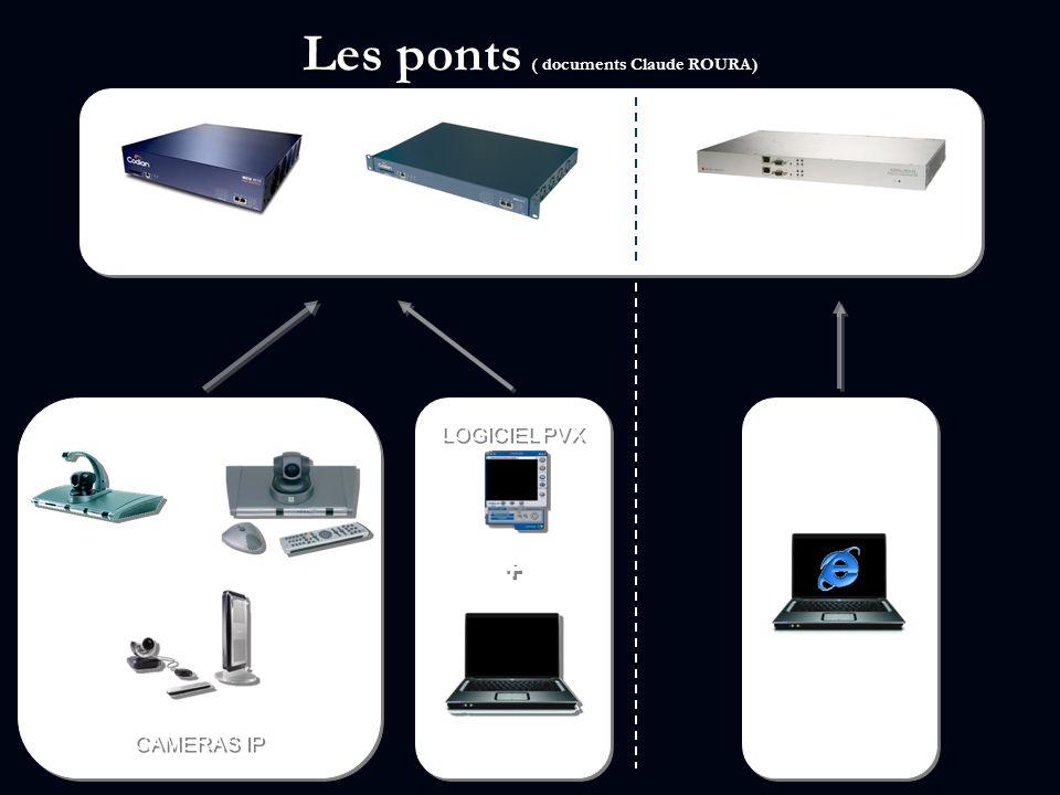 Les ponts ( documents Claude ROURA) CODIAN MCU 4505CODIAN MCU 4210 SCOPIA MCU CAMERAS IP LOGICIEL PVX + +