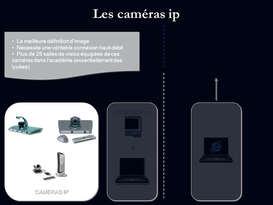 Les caméras ip CAMERAS IP LOGICIEL PVX + + La meilleure définition dimage Nécessite une véritable connexion haut-débit Plus de 25 salles de visios équ