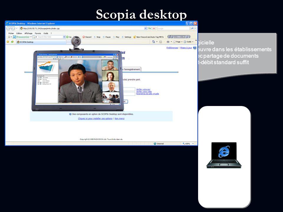Scopia desktop Pas dinstallation logicielle Facile à mettre en œuvre dans les établissements Visioconférence avec partage de documents Une connexion h