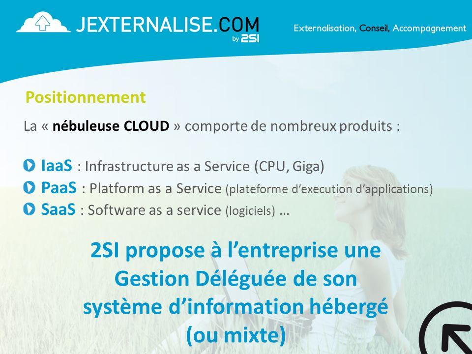 Positionnement La « nébuleuse CLOUD » comporte de nombreux produits : IaaS : Infrastructure as a Service (CPU, Giga) PaaS : Platform as a Service (plateforme dexecution dapplications) SaaS : Software as a service (logiciels) … 2SI propose à lentreprise une Gestion Déléguée de son système dinformation hébergé (ou mixte)