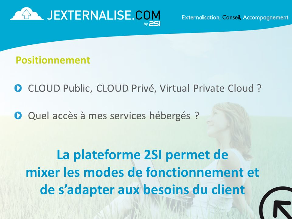 CLOUD Public, CLOUD Privé, Virtual Private Cloud .