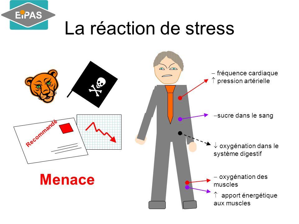 La réaction de stress Menace fréquence cardiaque pression artérielle oxygénation des muscles oxygénation dans le système digestif sucre dans le sang a