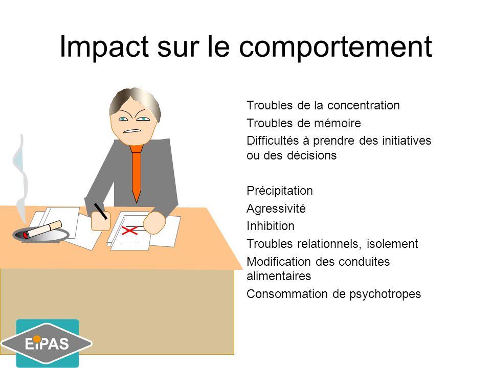 Impact sur le comportement Troubles de la concentration Troubles de mémoire Difficultés à prendre des initiatives ou des décisions Précipitation Agres