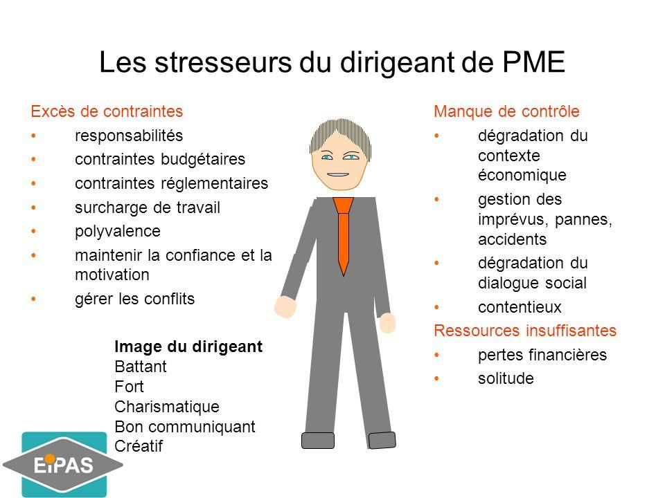 Les stresseurs du dirigeant de PME Excès de contraintes responsabilités contraintes budgétaires contraintes réglementaires surcharge de travail polyva