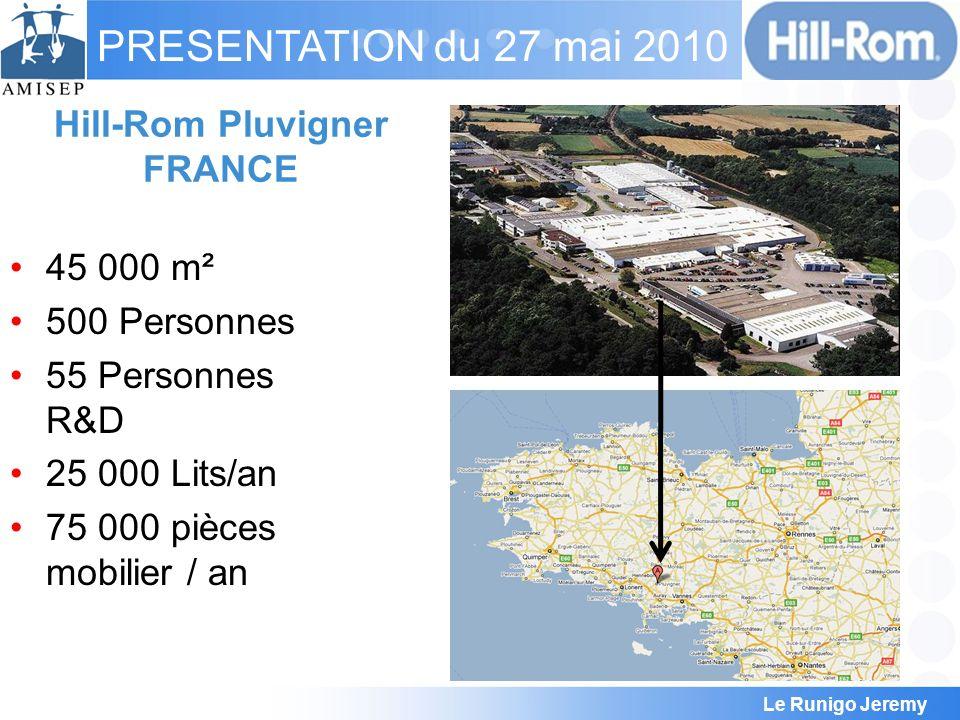 Le Runigo Jeremy PRESENTATION du 27 mai 2010 45 000 m² 500 Personnes 55 Personnes R&D 25 000 Lits/an 75 000 pièces mobilier / an Hill-Rom Pluvigner FR