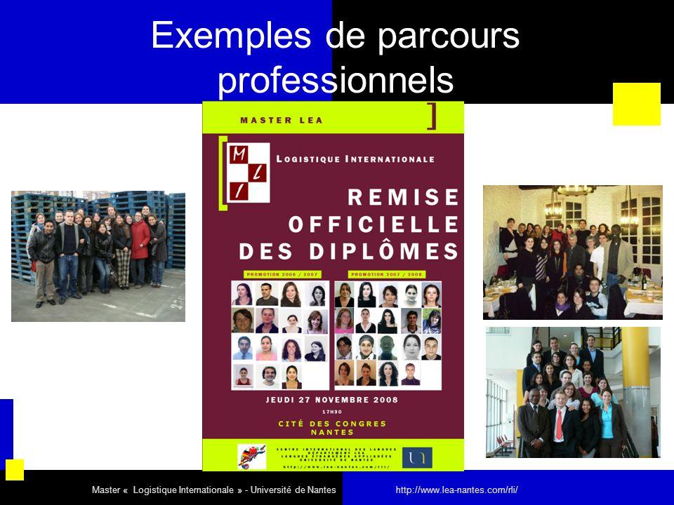 Exemples de parcours professionnels Master « Logistique Internationale » - Université de Nantes http://www.lea-nantes.com/rli/