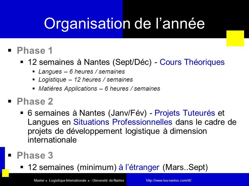 Organisation de lannée Phase 1 12 semaines à Nantes (Sept/Déc) - Cours Théoriques Langues – 6 heures / semaines Logistique – 12 heures / semaines Mati
