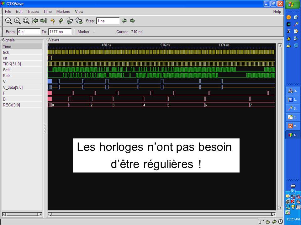 27/01/2010 11G. Berry, Collège de France, Les horloges nont pas besoin dêtre régulières !