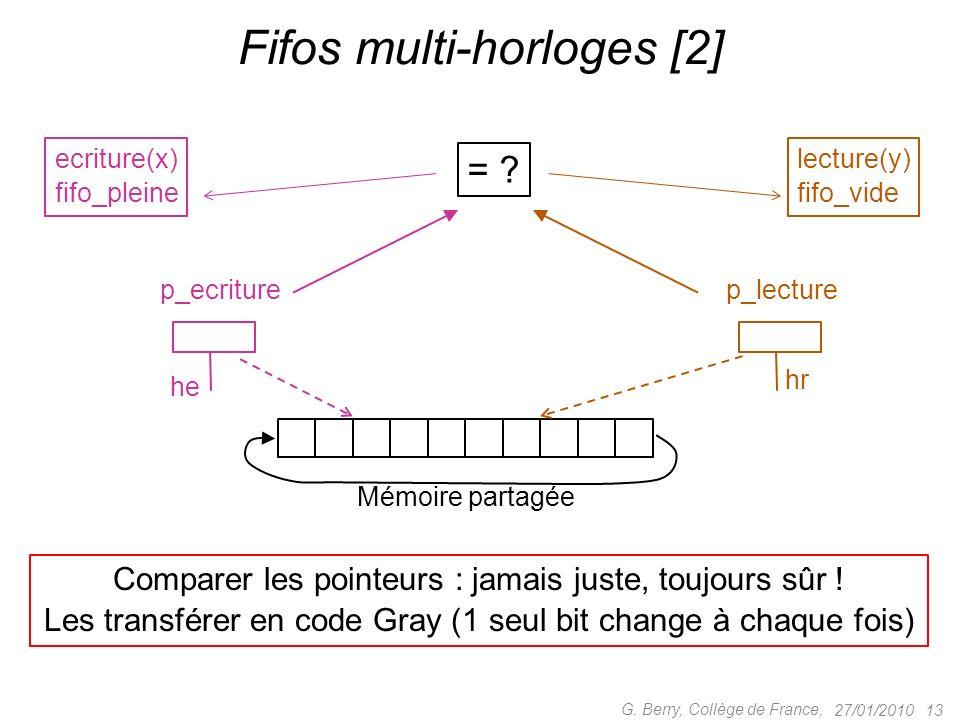 27/01/2010 13 G. Berry, Collège de France, Fifos multi-horloges [2] p_ecriturep_lecture he hr Mémoire partagée ecriture(x) fifo_pleine lecture(y) fifo