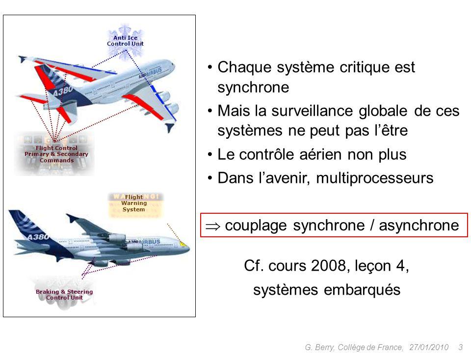 27/01/2010 3G. Berry, Collège de France, Flight Control Primary & Secondary Commands Anti Ice Control Unit Chaque système critique est synchrone Mais