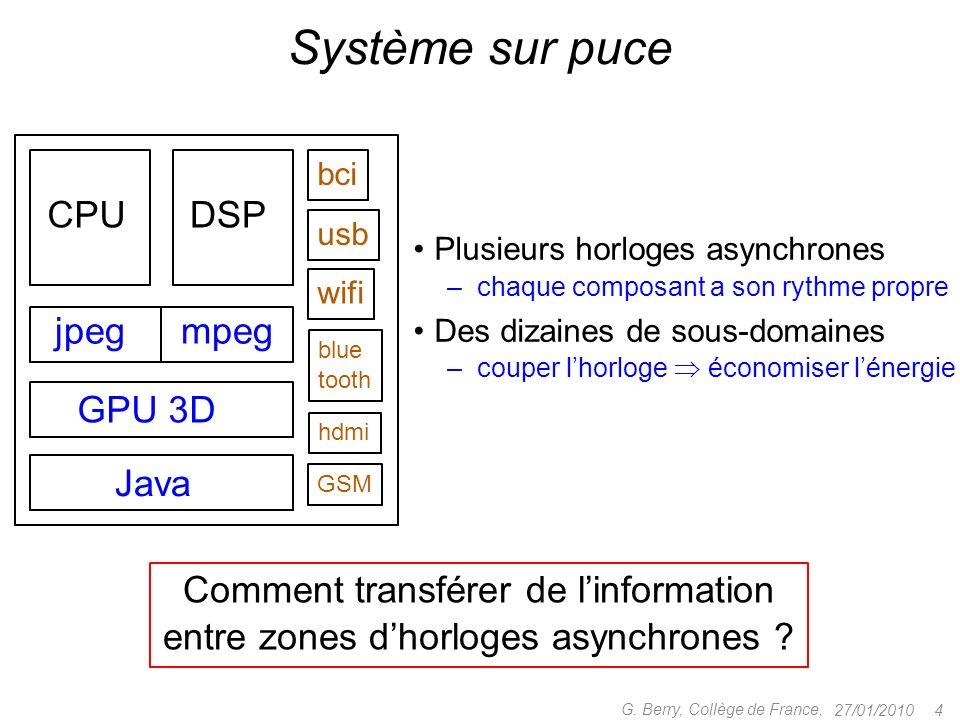 27/01/20104 G. Berry, Collège de France, Système sur puce CPUDSP jpegmpeg GPU 3D Java bci usb wifi blue tooth hdmi GSM Plusieurs horloges asynchrones