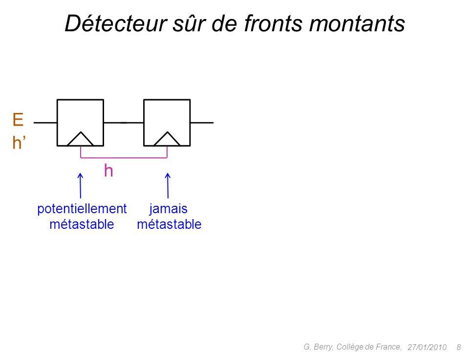 27/01/20108 G. Berry, Collège de France, Détecteur sûr de fronts montants potentiellement métastable jamais métastable EhEh h