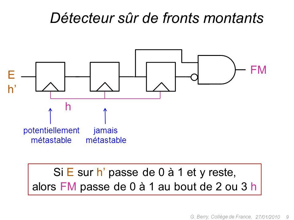 27/01/20109 G. Berry, Collège de France, Détecteur sûr de fronts montants potentiellement métastable jamais métastable FM Si E sur h passe de 0 à 1 et
