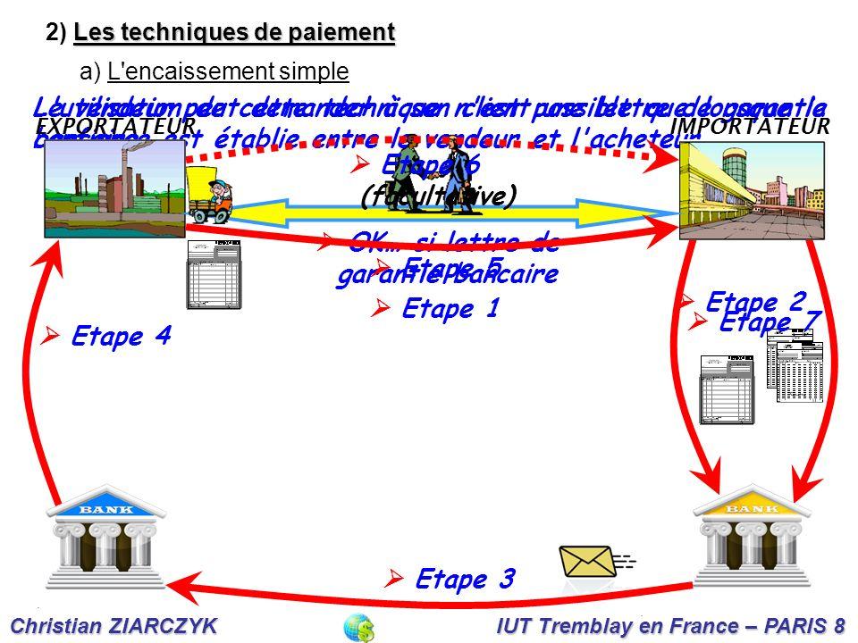 OK… si lettre de garantie bancaire Christian ZIARCZYK IUT Tremblay en France – PARIS 8 L'utilisation de cette technique n'est possible que lorsque la