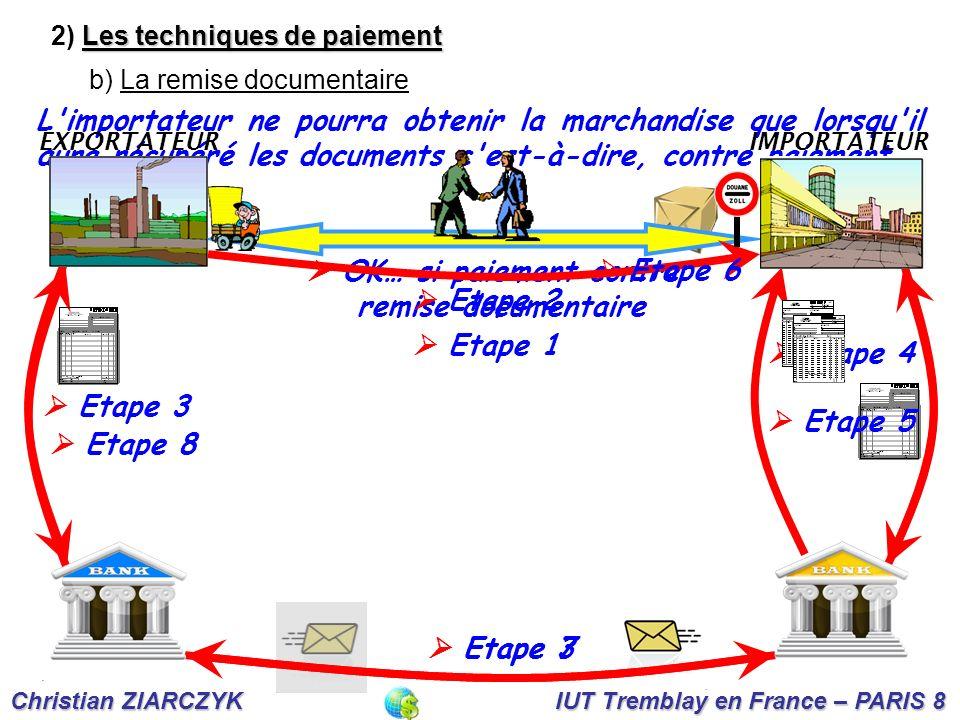 OK… si paiement contre remise documentaire Christian ZIARCZYK IUT Tremblay en France – PARIS 8 L'importateur ne pourra obtenir la marchandise que lors