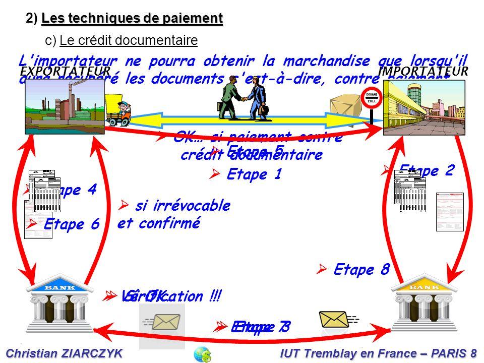 OK… si paiement contre crédit documentaire Christian ZIARCZYK IUT Tremblay en France – PARIS 8 L'importateur ne pourra obtenir la marchandise que lors