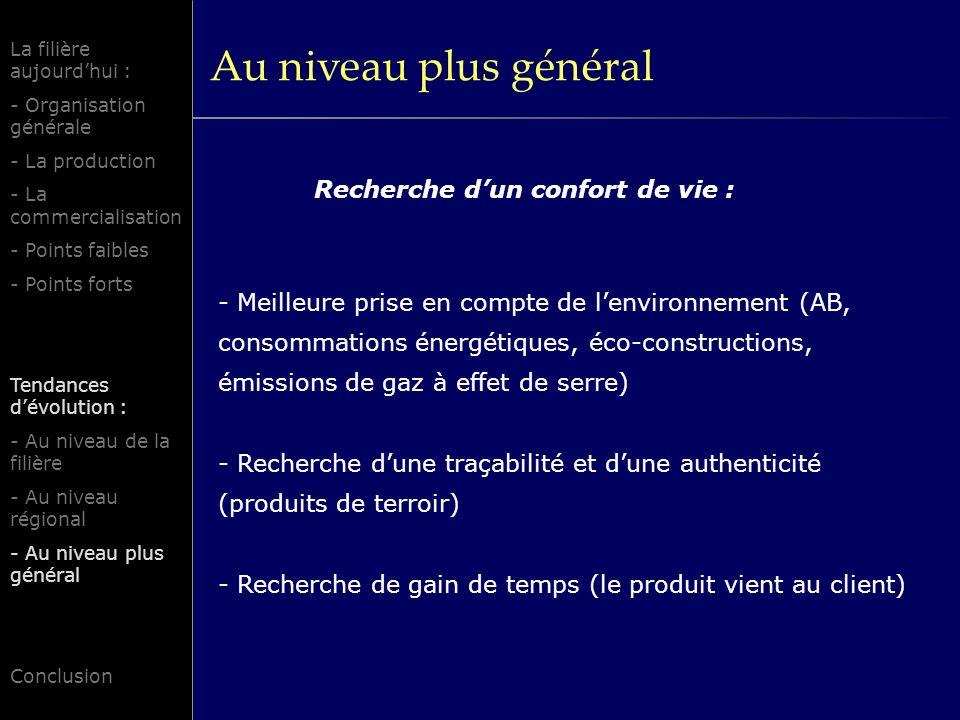 Au niveau plus général Recherche dun confort de vie : - Meilleure prise en compte de lenvironnement (AB, consommations énergétiques, éco-constructions, émissions de gaz à effet de serre) - Recherche dune traçabilité et dune authenticité (produits de terroir) - Recherche de gain de temps (le produit vient au client) La filière aujourdhui : - Organisation générale - La production - La commercialisation - Points faibles - Points forts Tendances dévolution : - Au niveau de la filière - Au niveau régional - Au niveau plus général Conclusion