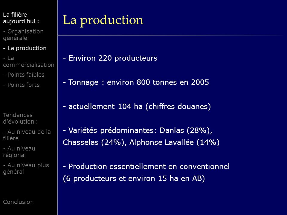 La production - Environ 220 producteurs - Tonnage : environ 800 tonnes en 2005 - actuellement 104 ha (chiffres douanes) - Variétés prédominantes: Danlas (28%), Chasselas (24%), Alphonse Lavallée (14%) - Production essentiellement en conventionnel (6 producteurs et environ 15 ha en AB) La filière aujourdhui : - Organisation générale - La production - La commercialisation - Points faibles - Points forts Tendances dévolution : - Au niveau de la filière - Au niveau régional - Au niveau plus général Conclusion