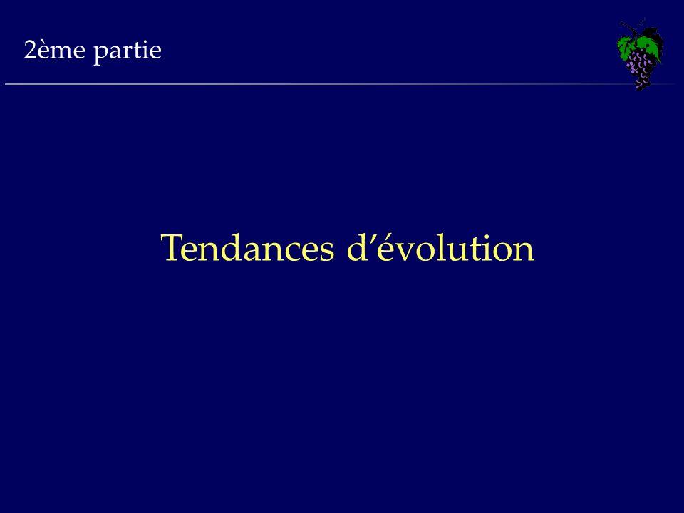 2ème partie Tendances dévolution