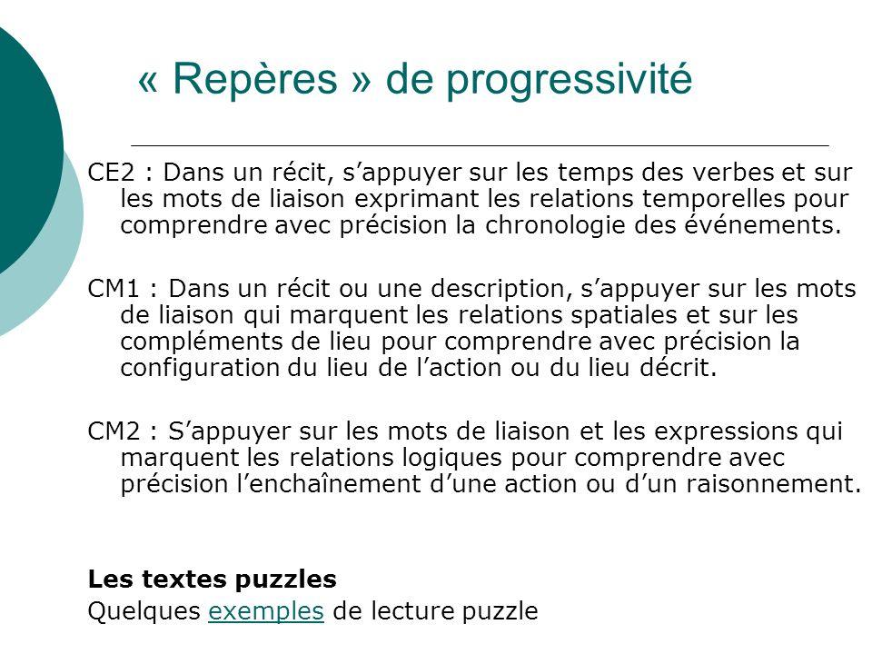 CE2 : Dans un récit, sappuyer sur les temps des verbes et sur les mots de liaison exprimant les relations temporelles pour comprendre avec précision la chronologie des événements.