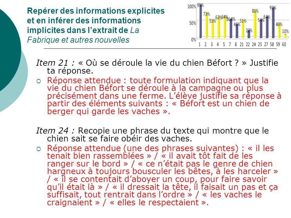 Repérer des informations explicites et en inférer des informations implicites dans lextrait de La Fabrique et autres nouvelles Item 21 : « Où se déroule la vie du chien Béfort .
